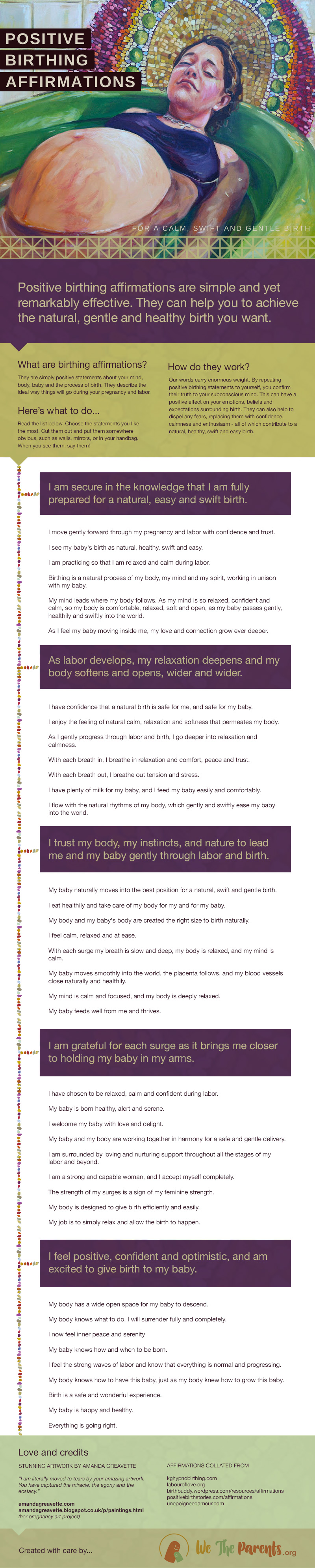 Positive Birthing Affirmations (Printable Poster)