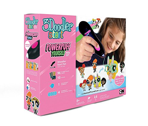 The Best New Toys Gifts For 7 Year Old Girls Wetheparents